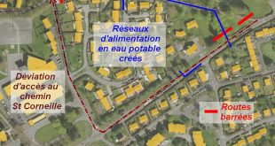 Rue St Corneille - Verberie
